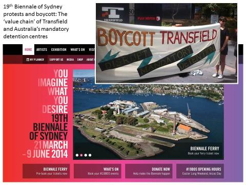19th Biennale of Sydney, protests and boycott